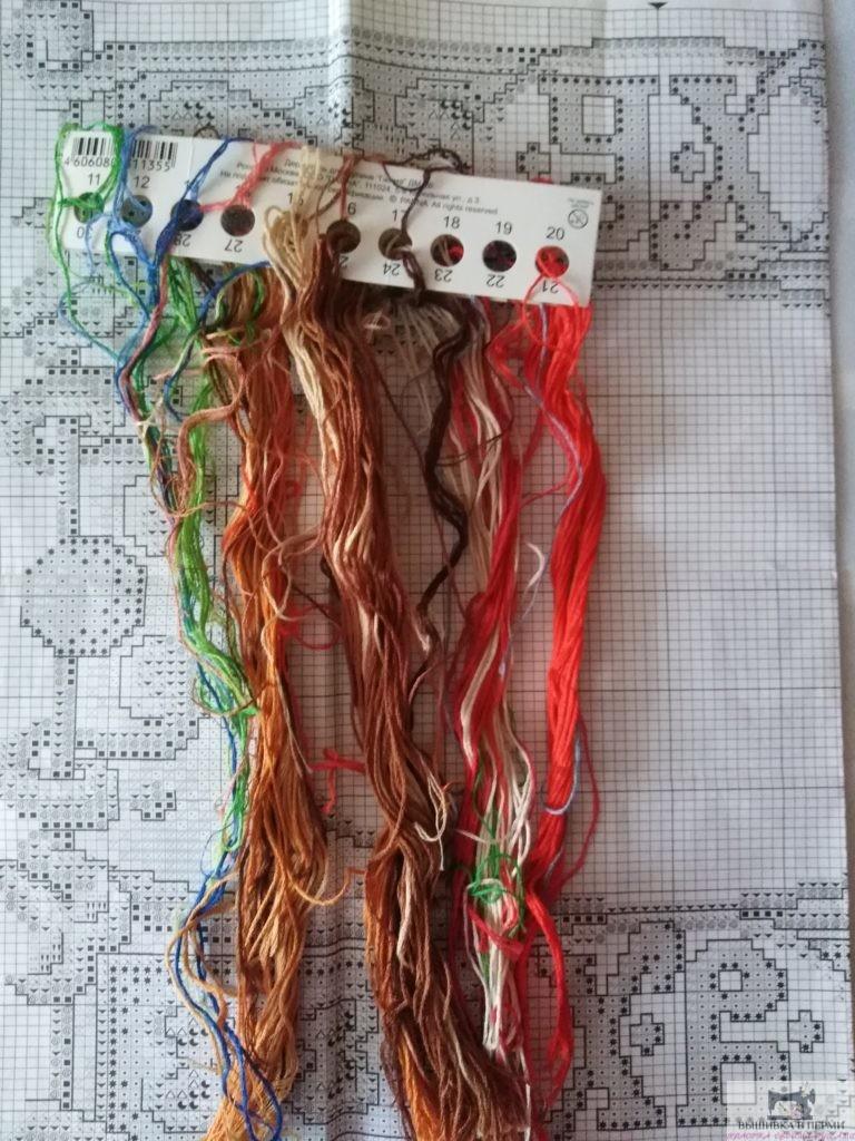 Вышивка крестом. Пасхальная салфетка. Схема и остатки ниток после окончания вышивки